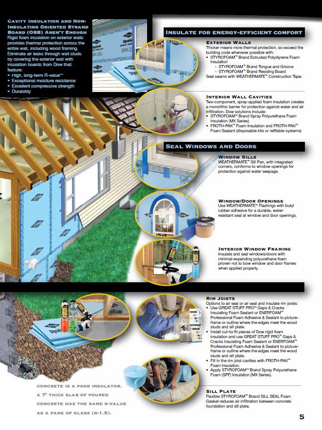 dow brochure 2