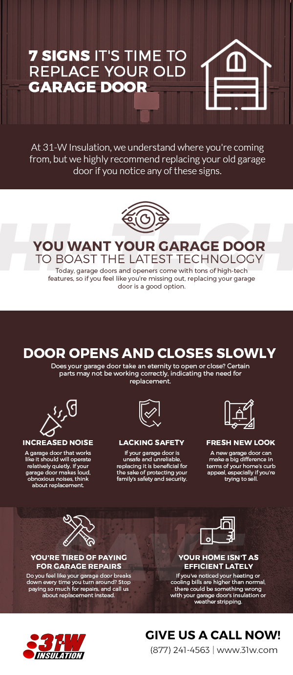 7 Signs it's Time to Replace Your Old Garage Door [infographic]