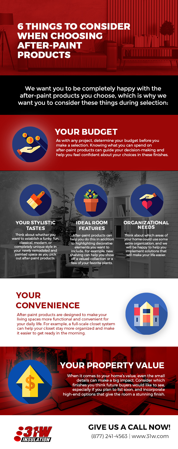 6 Things to Consider When Choosing After-Paint Products [infographic]