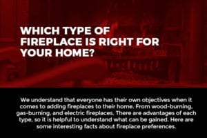 Which Type of Fireplace is Right for Your Home? [infographic]